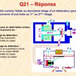 Reponse_Q21
