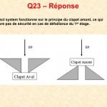 Reponse_Q23