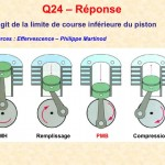 Reponse_Q24