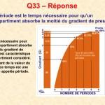 Reponse_Q33