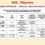 Reponse_Q39